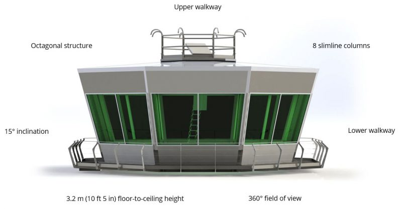 MV8-50 Prefabricated Air Traffic Control Room by Tex ATC, annotated view